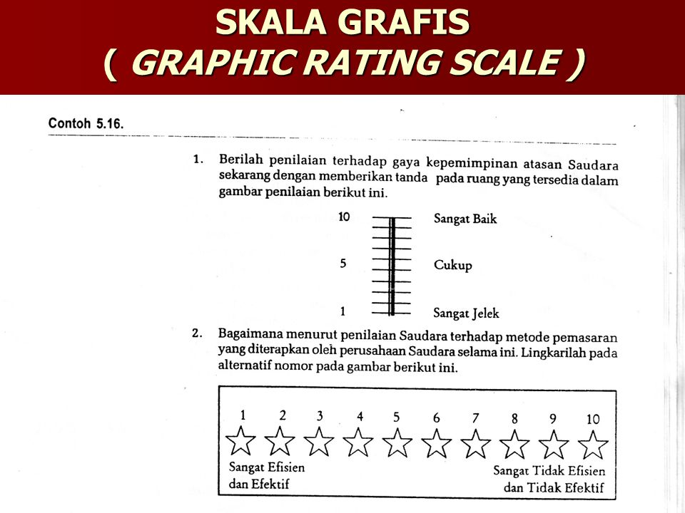 SKALA GRAFIS ( GRAPHIC RATING SCALE )