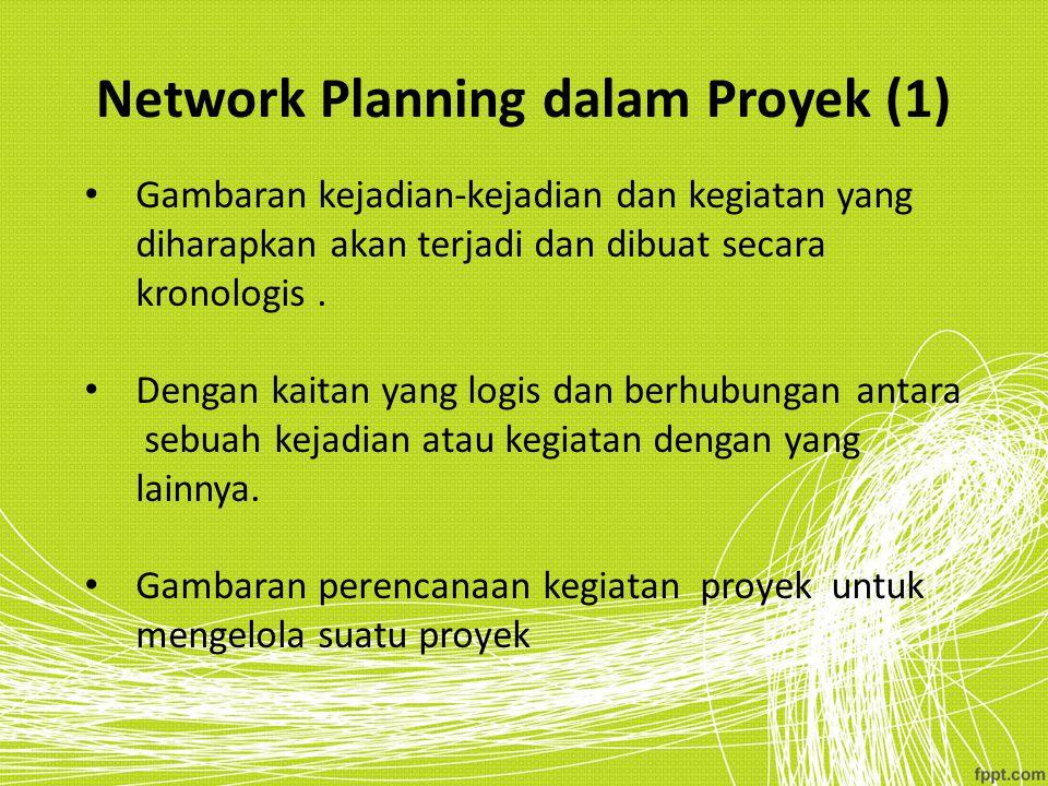 Network Planning dalam Proyek (1)