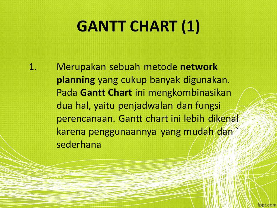 GANTT CHART (1)