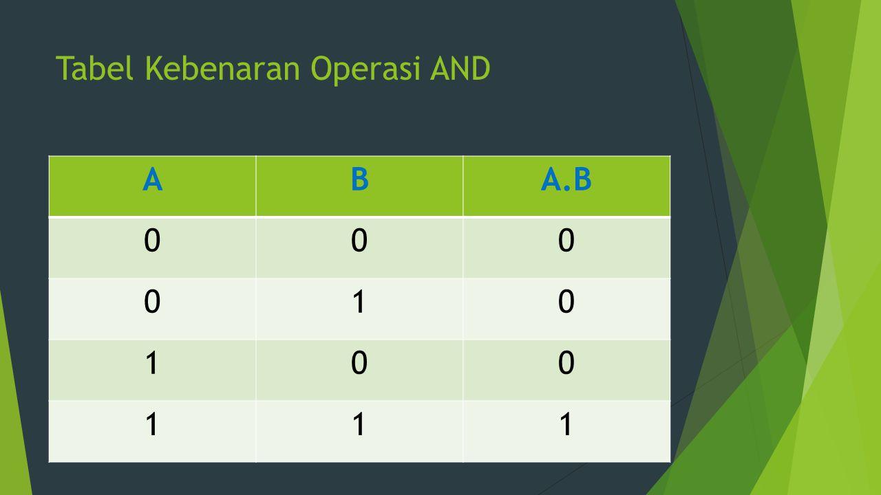 Tabel Kebenaran Operasi AND