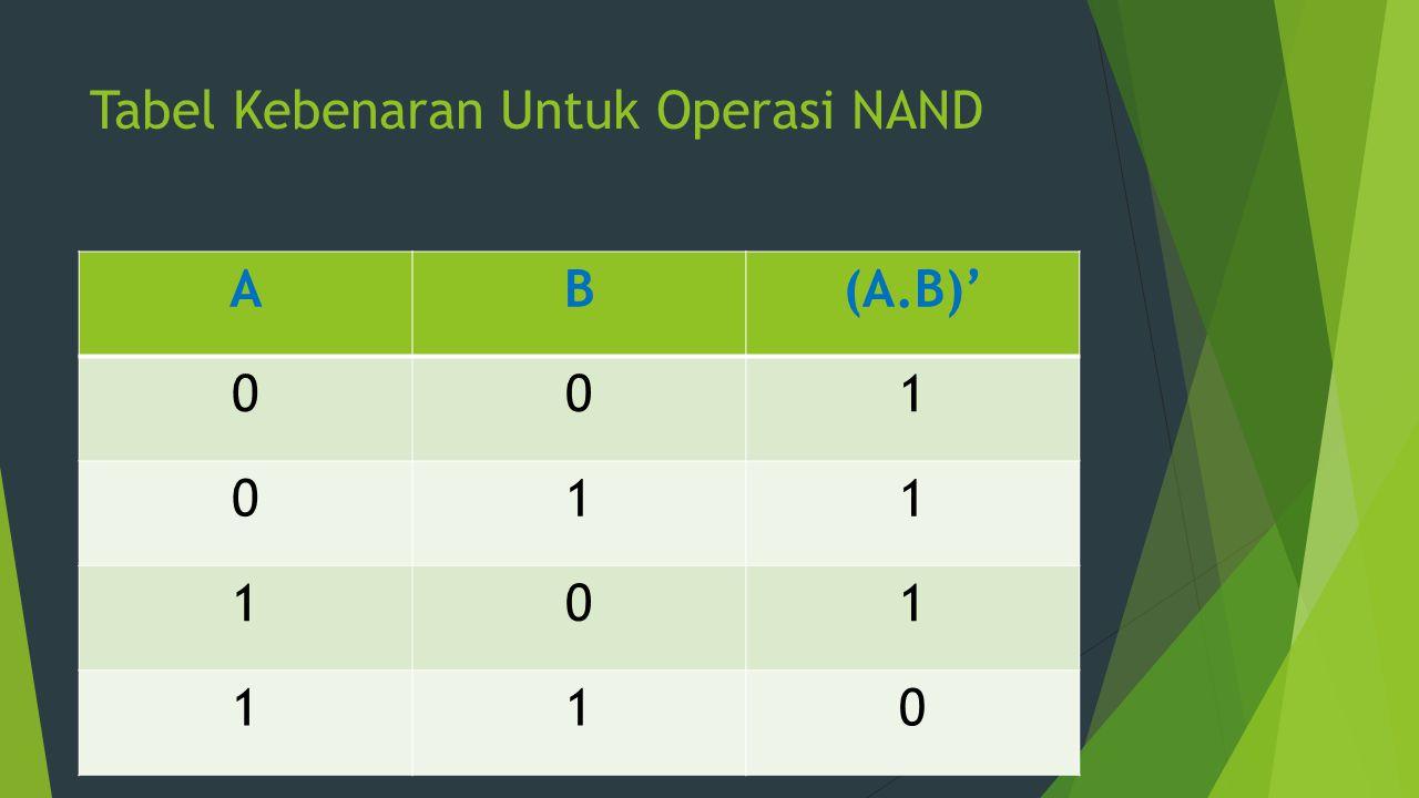 Tabel Kebenaran Untuk Operasi NAND
