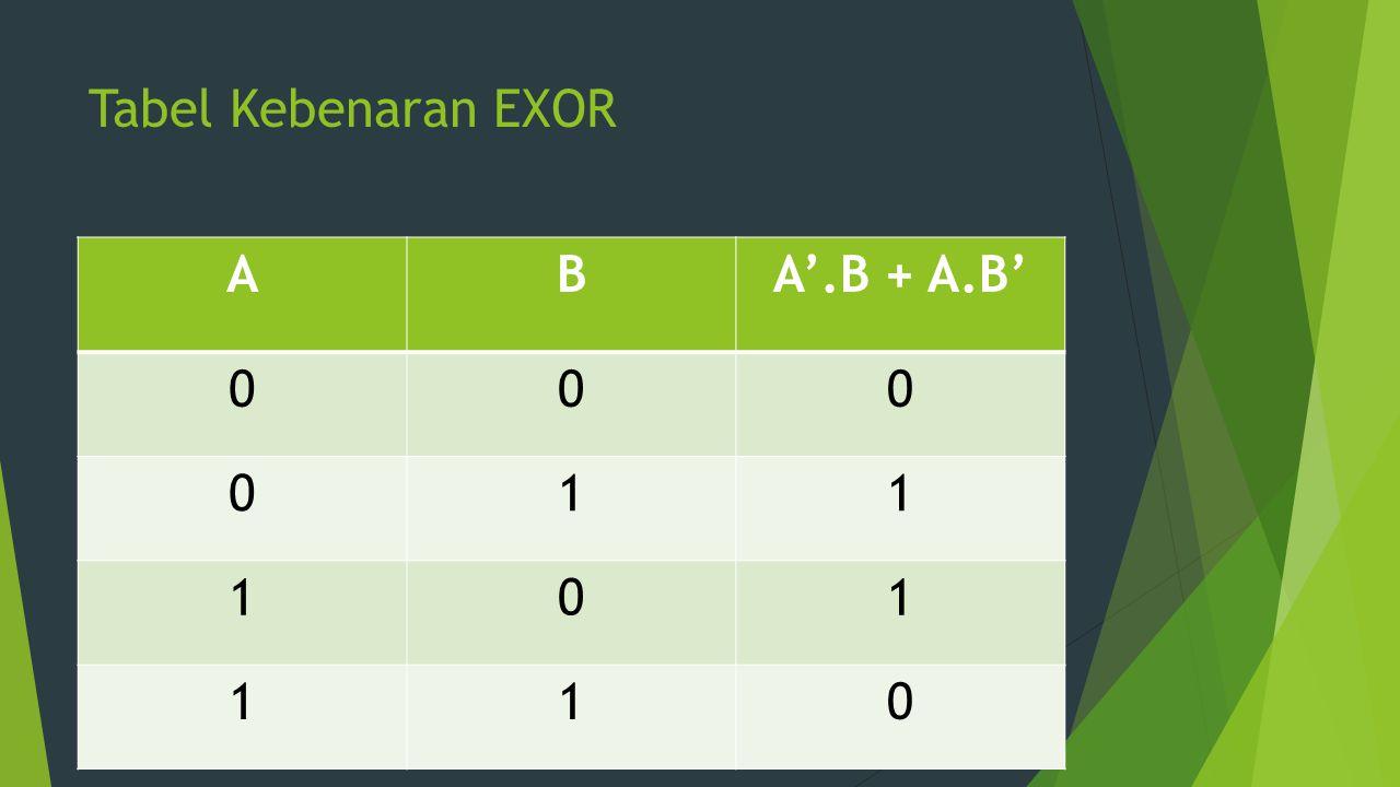 Tabel Kebenaran EXOR A B A'.B + A.B' 1
