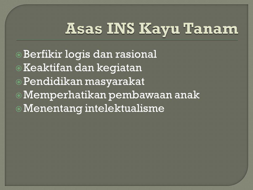 Asas INS Kayu Tanam Berfikir logis dan rasional Keaktifan dan kegiatan
