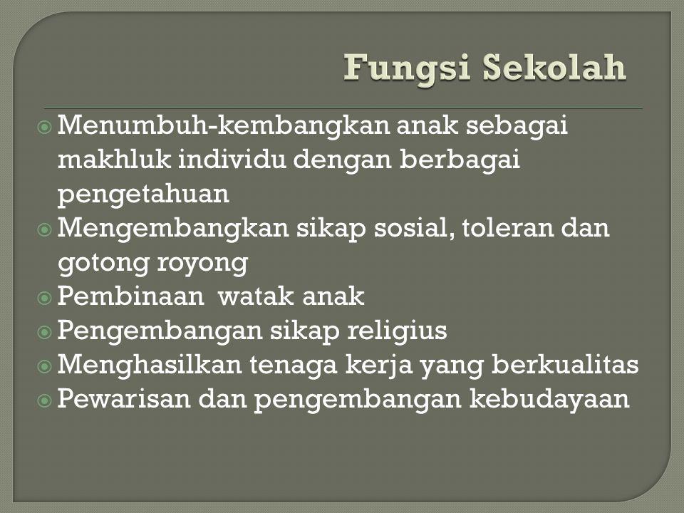 Fungsi Sekolah Menumbuh-kembangkan anak sebagai makhluk individu dengan berbagai pengetahuan. Mengembangkan sikap sosial, toleran dan gotong royong.