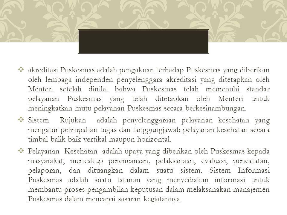 akreditasi Puskesmas adalah pengakuan terhadap Puskesmas yang diberikan oleh lembaga independen penyelenggara akreditasi yang ditetapkan oleh Menteri setelah dinilai bahwa Puskesmas telah memenuhi standar pelayanan Puskesmas yang telah ditetapkan oleh Menteri untuk meningkatkan mutu pelayanan Puskesmas secara berkesinambungan.