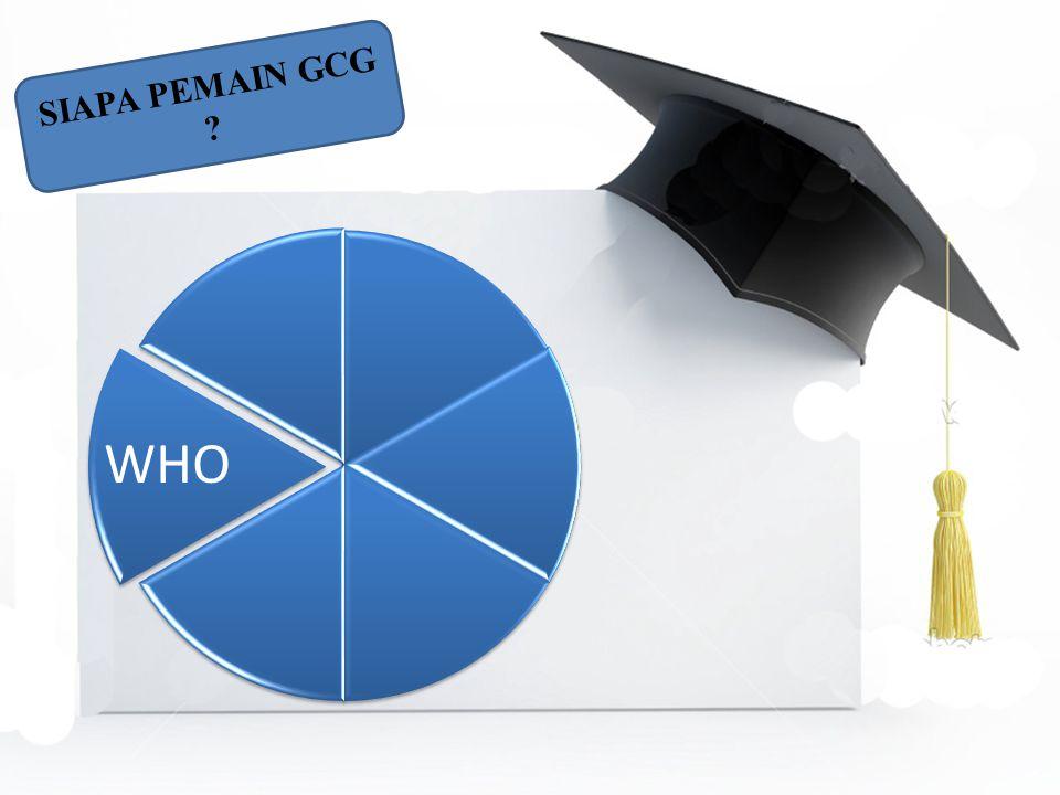 SIAPA PEMAIN GCG WHO