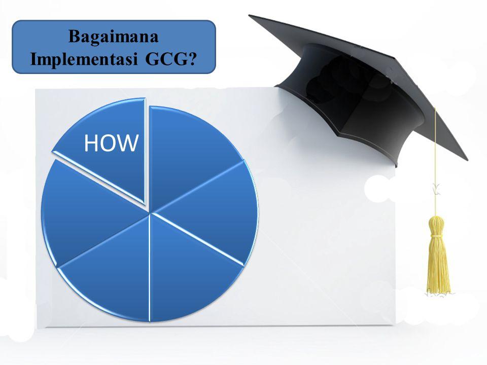 Bagaimana Implementasi GCG