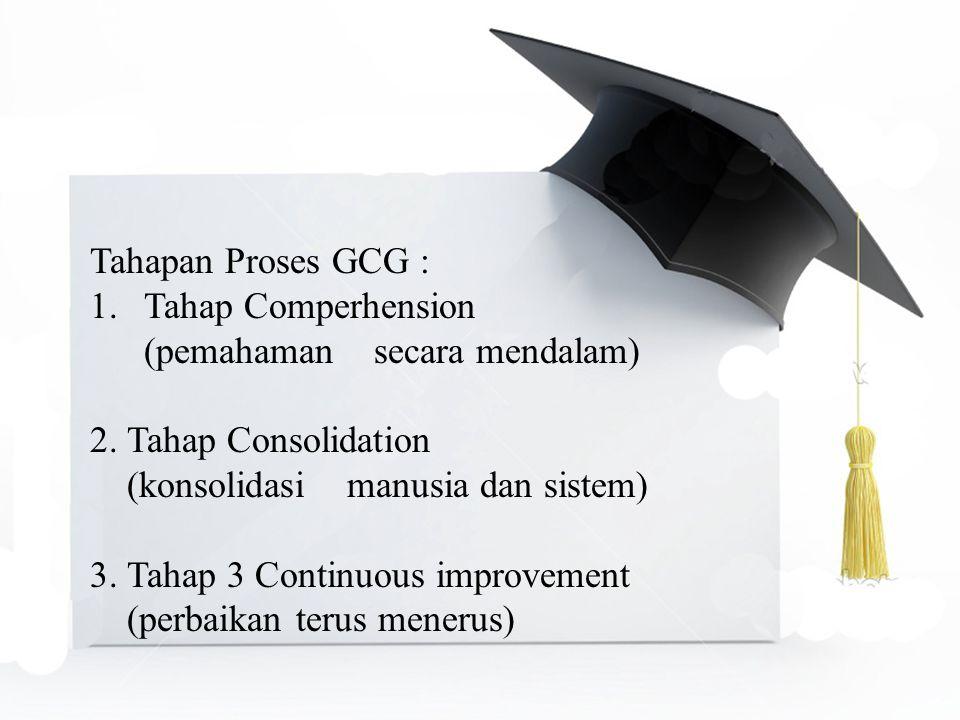 Tahapan Proses GCG : Tahap Comperhension. (pemahaman secara mendalam) 2. Tahap Consolidation. (konsolidasi manusia dan sistem)