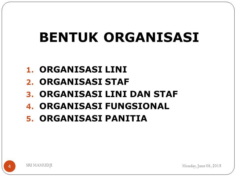 BENTUK ORGANISASI ORGANISASI LINI ORGANISASI STAF