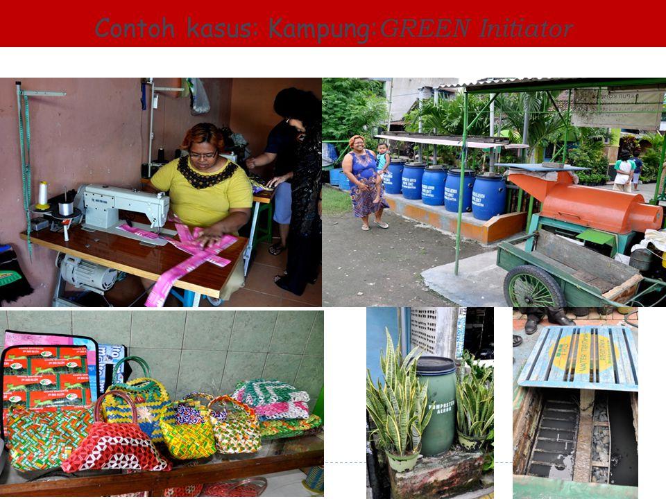 Contoh kasus: Kampung:GREEN Initiator