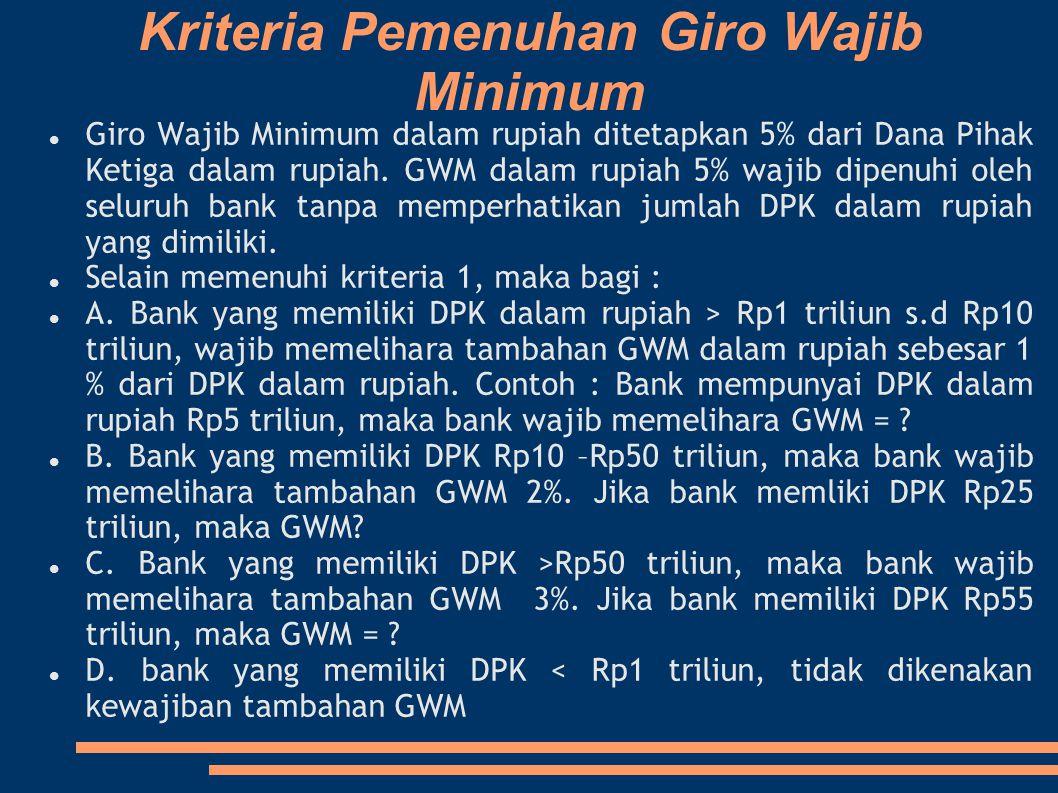 Kriteria Pemenuhan Giro Wajib Minimum