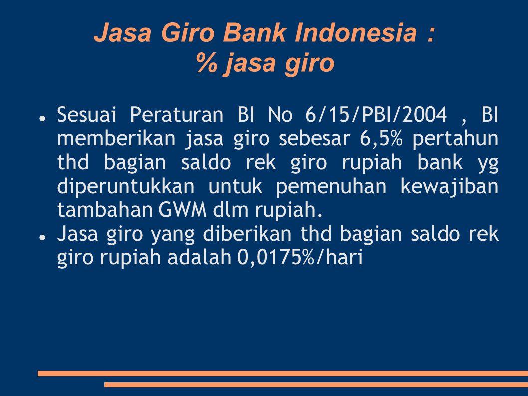 Jasa Giro Bank Indonesia : % jasa giro