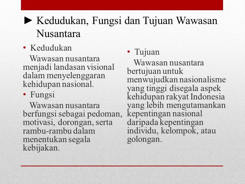 ► Kedudukan, Fungsi dan Tujuan Wawasan Nusantara