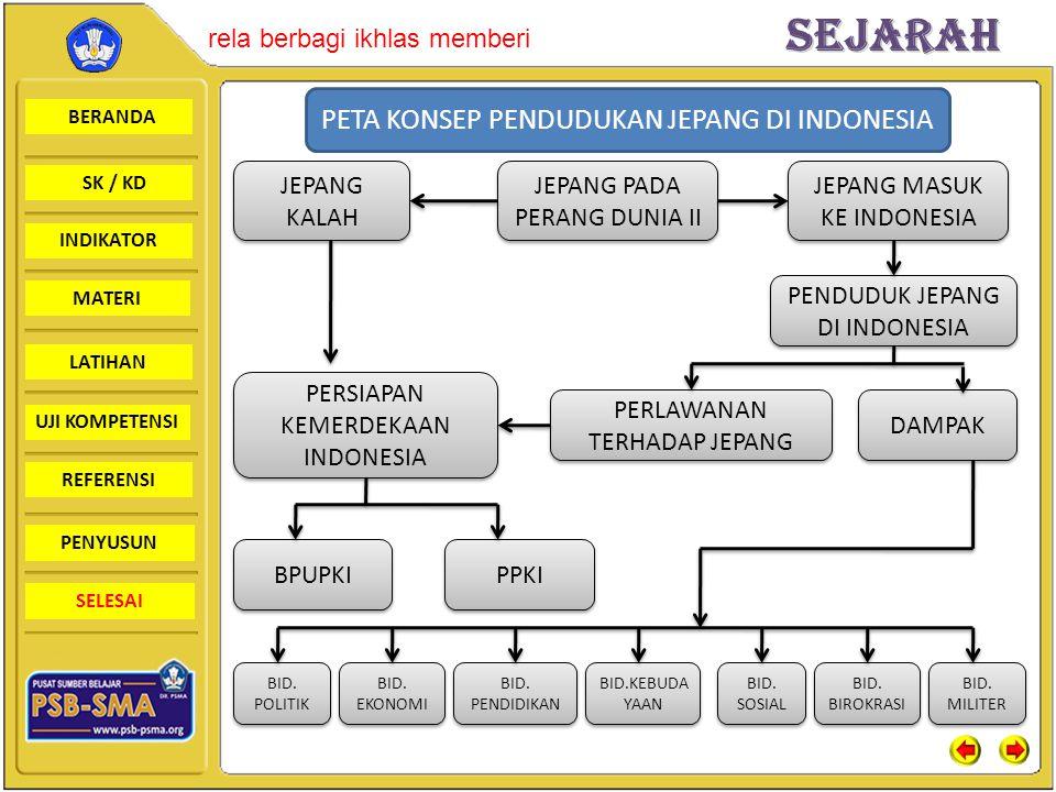 PETA KONSEP PENDUDUKAN JEPANG DI INDONESIA