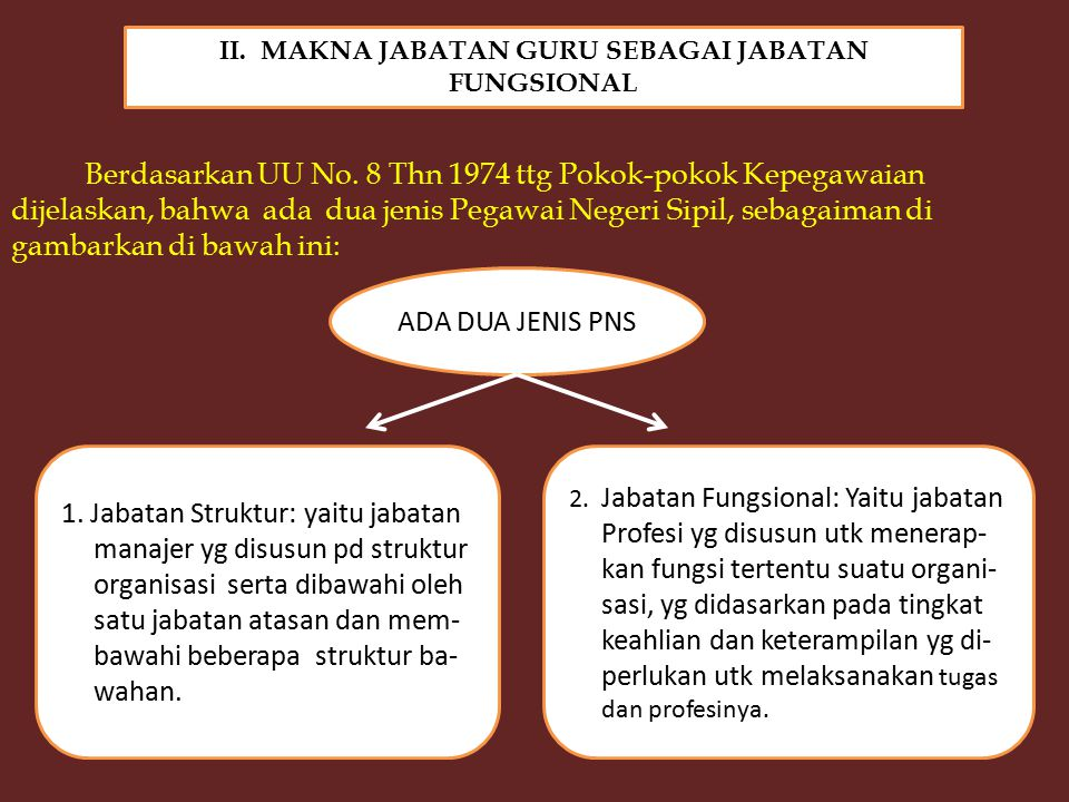 II. MAKNA JABATAN GURU SEBAGAI JABATAN FUNGSIONAL