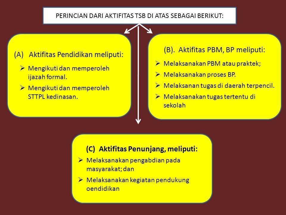 (C) Aktifitas Penunjang, meliputi:
