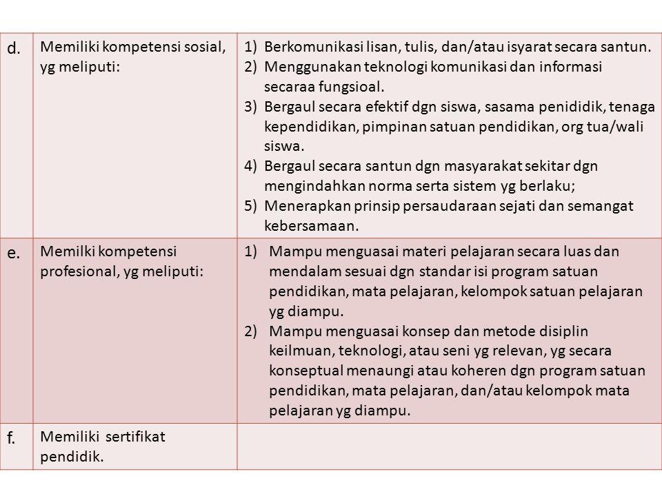 d. e. f. Memiliki kompetensi sosial, yg meliputi: