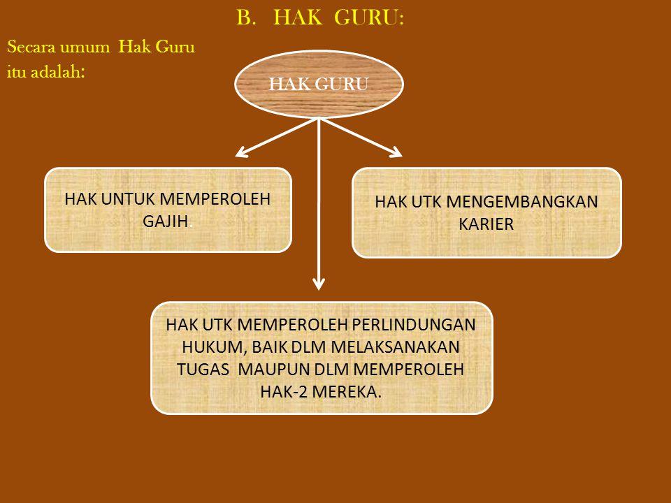 B. HAK GURU: Secara umum Hak Guru itu adalah: HAK GURU