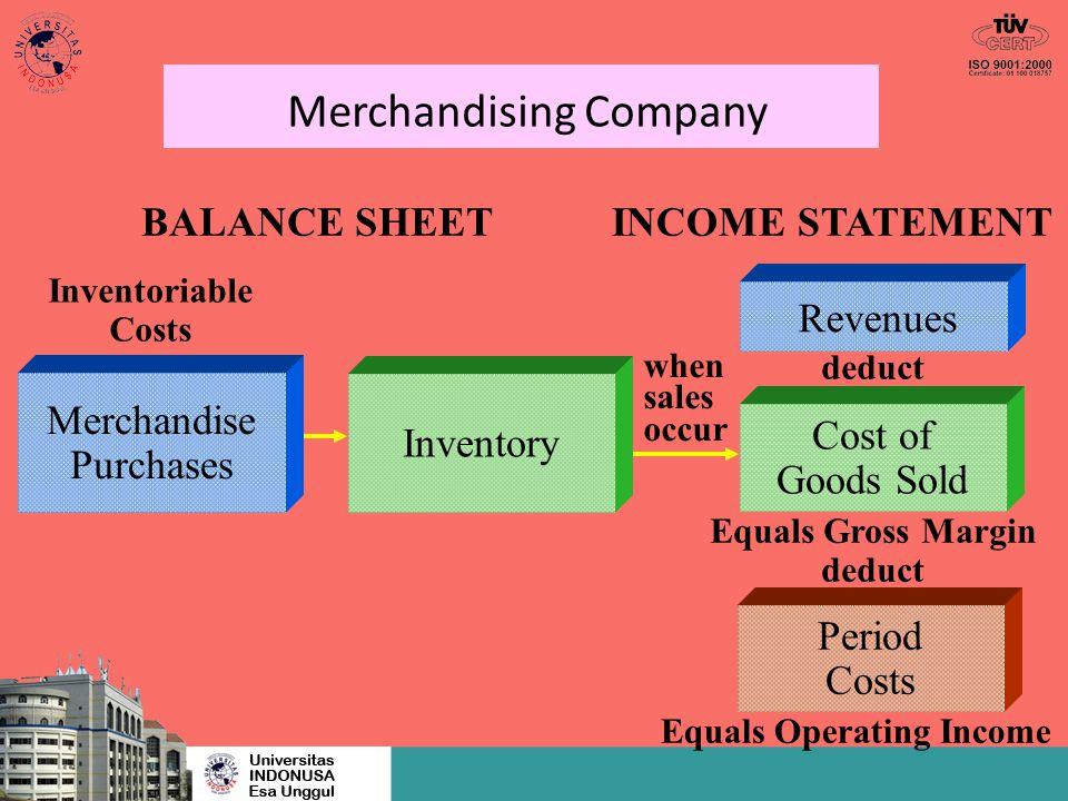 Merchandising Company