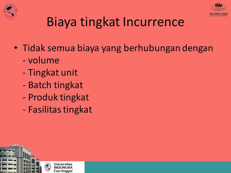 Biaya tingkat Incurrence