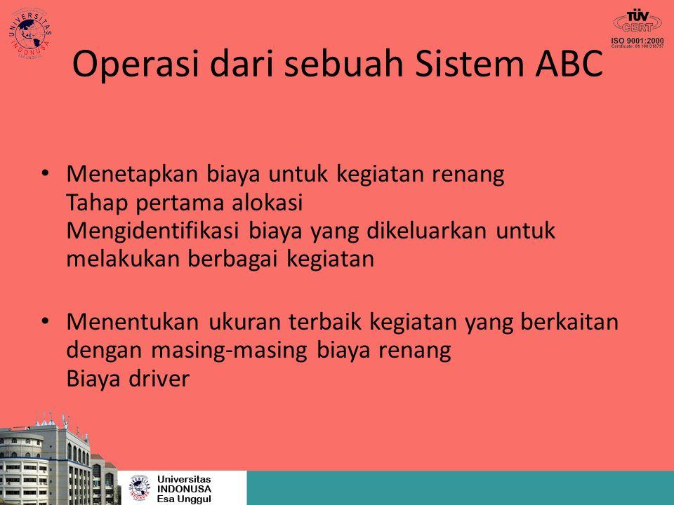 Operasi dari sebuah Sistem ABC
