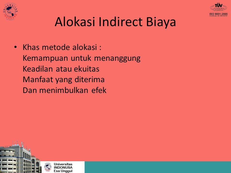 Alokasi Indirect Biaya
