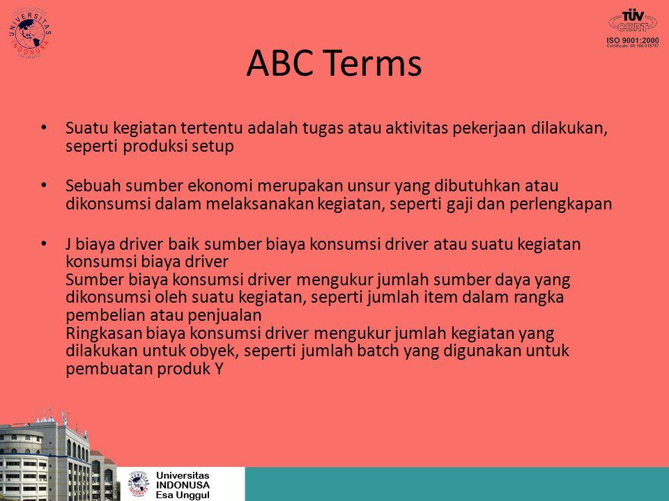 ABC Terms Suatu kegiatan tertentu adalah tugas atau aktivitas pekerjaan dilakukan, seperti produksi setup.