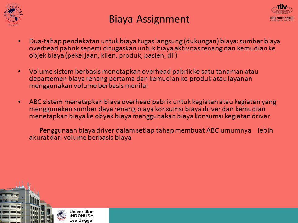 Biaya Assignment