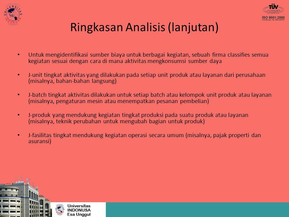 Ringkasan Analisis (lanjutan)