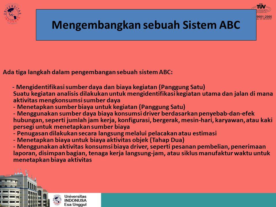 Mengembangkan sebuah Sistem ABC