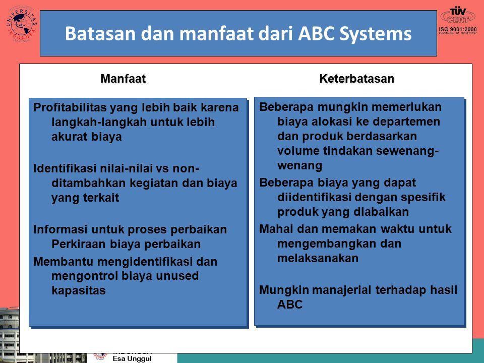 Batasan dan manfaat dari ABC Systems