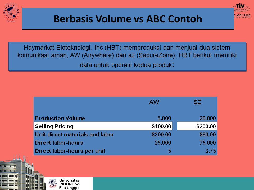 Berbasis Volume vs ABC Contoh