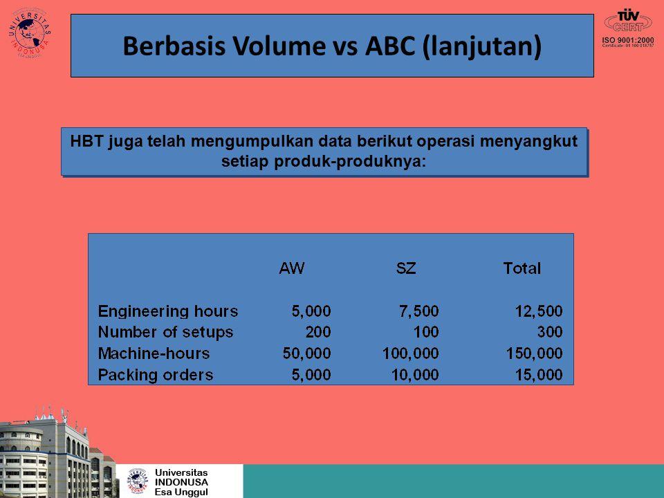 Berbasis Volume vs ABC (lanjutan)