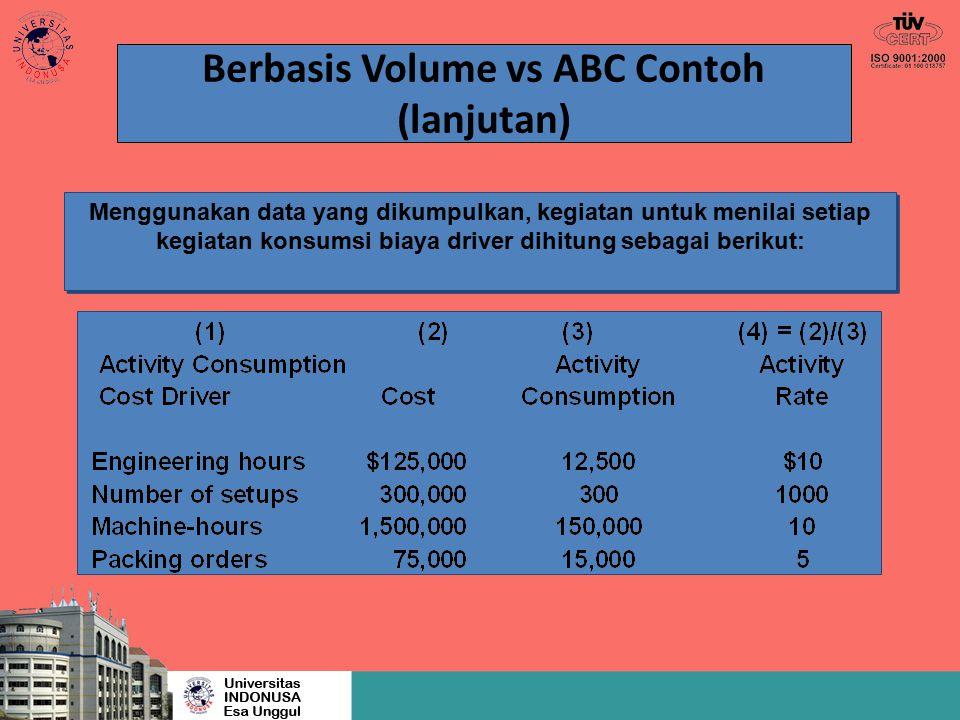 Berbasis Volume vs ABC Contoh (lanjutan)