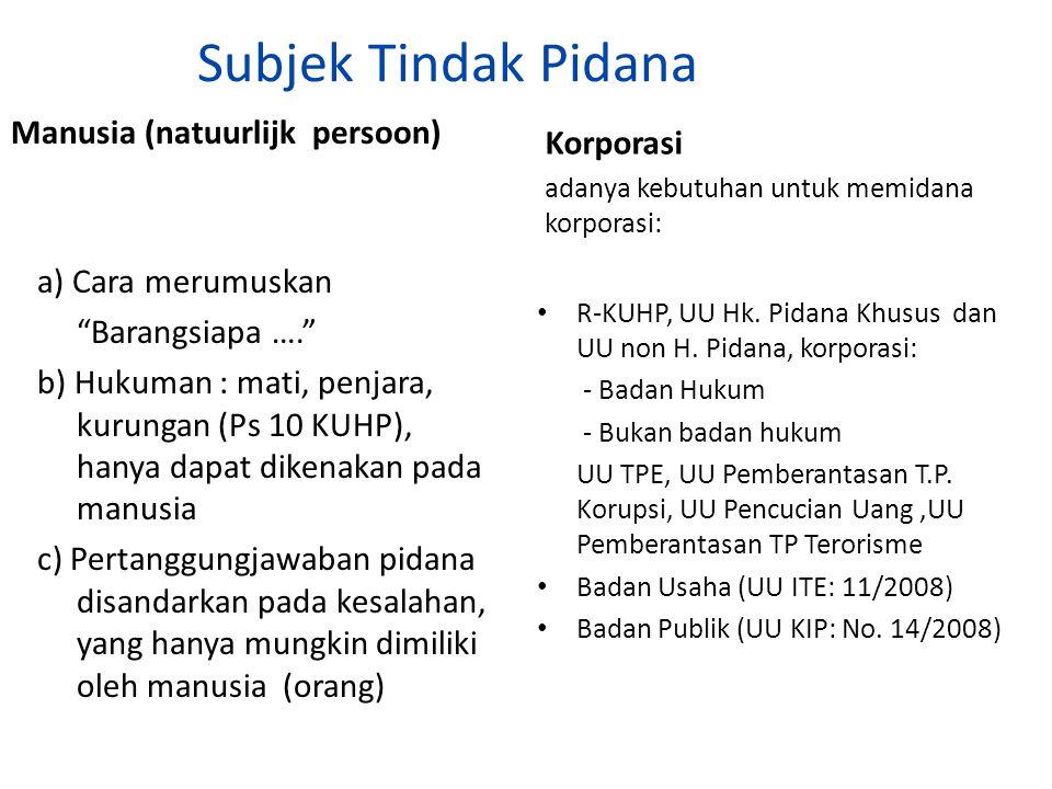 Subjek Tindak Pidana Manusia (natuurlijk persoon) Korporasi