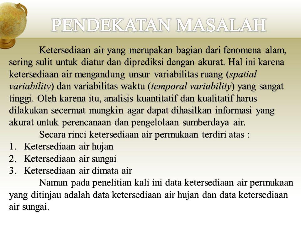 PENDEKATAN MASALAH