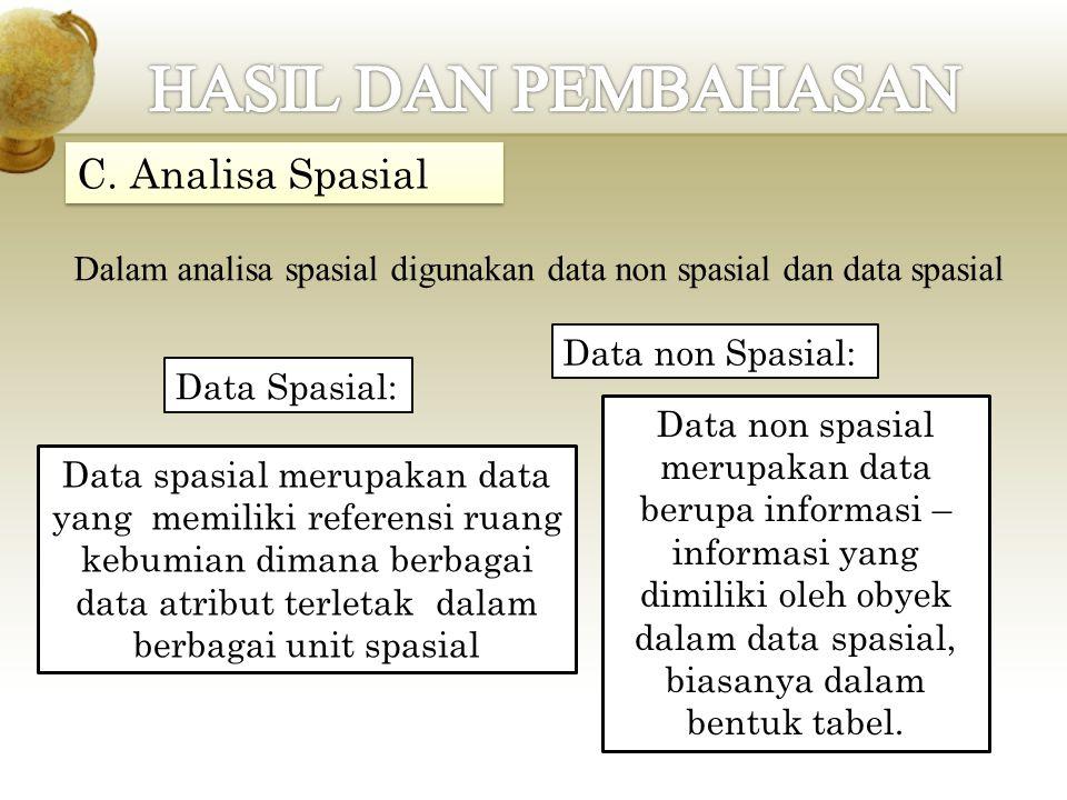 HASIL DAN PEMBAHASAN C. Analisa Spasial