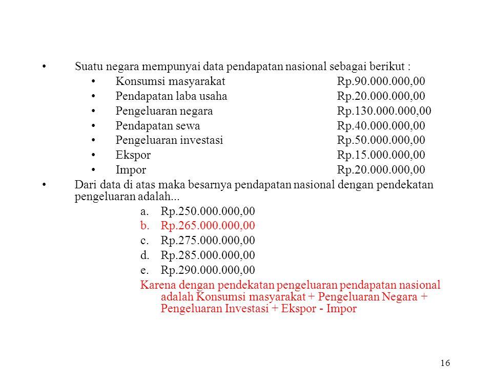 Suatu negara mempunyai data pendapatan nasional sebagai berikut :
