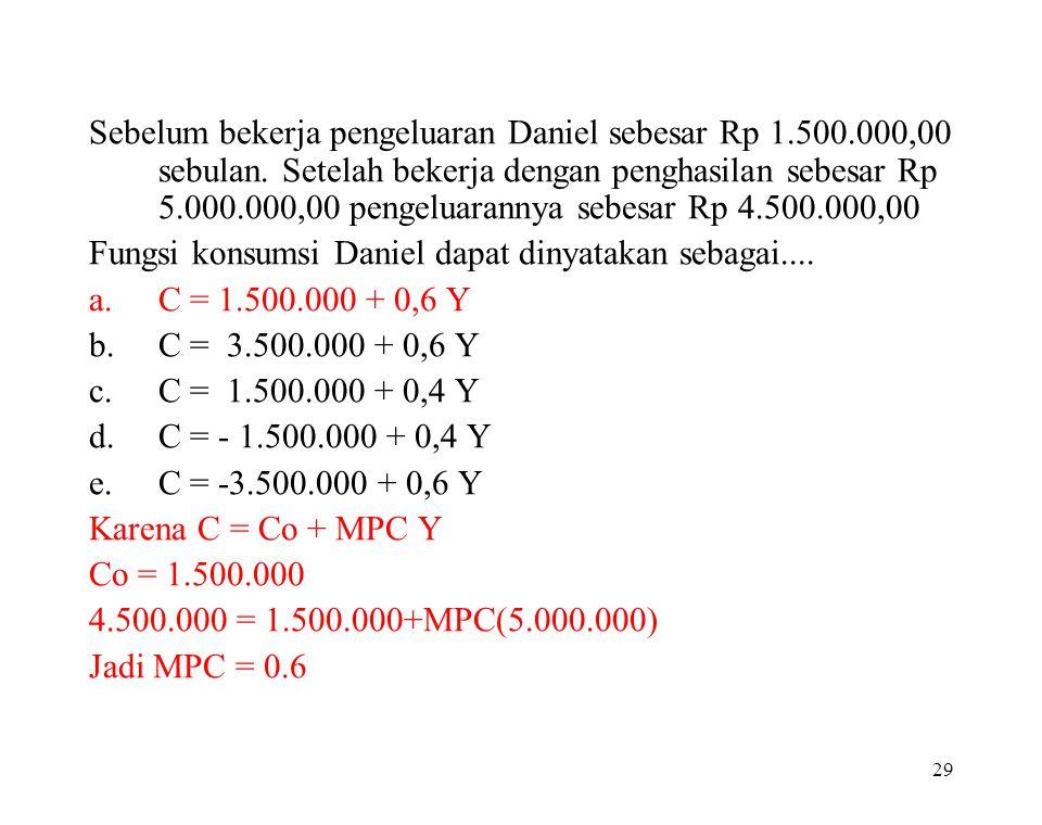 Sebelum bekerja pengeluaran Daniel sebesar Rp 1. 500. 000,00 sebulan