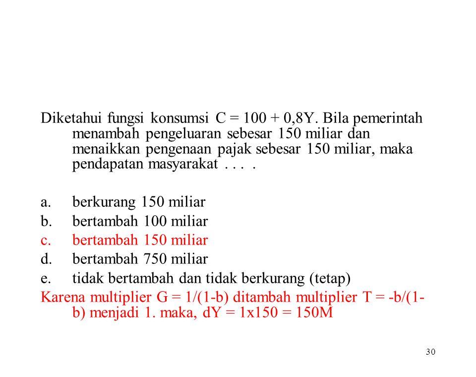 Diketahui fungsi konsumsi C = 100 + 0,8Y