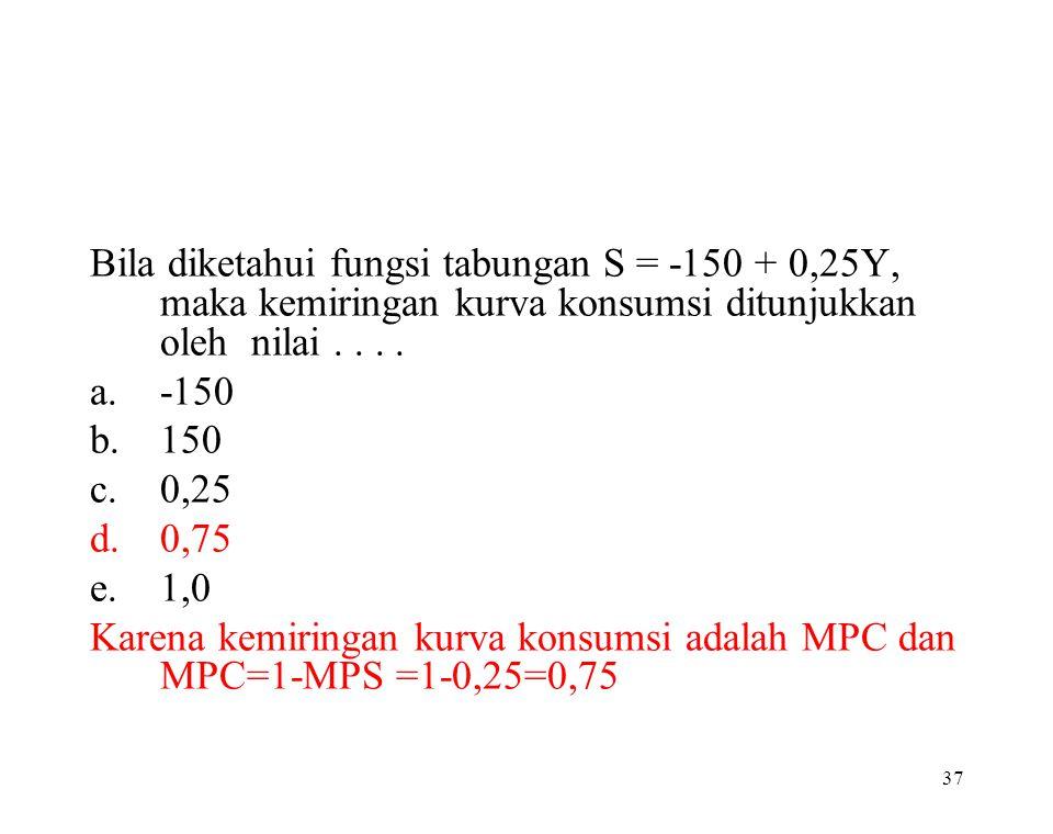 Bila diketahui fungsi tabungan S = -150 + 0,25Y, maka kemiringan kurva konsumsi ditunjukkan oleh nilai . . . .