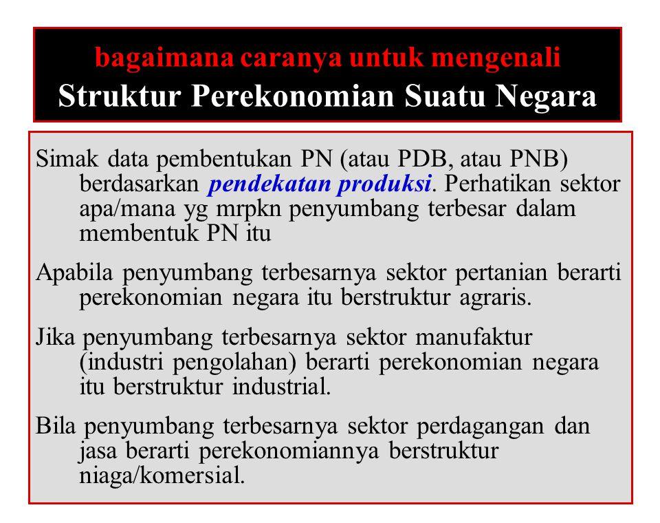 bagaimana caranya untuk mengenali Struktur Perekonomian Suatu Negara
