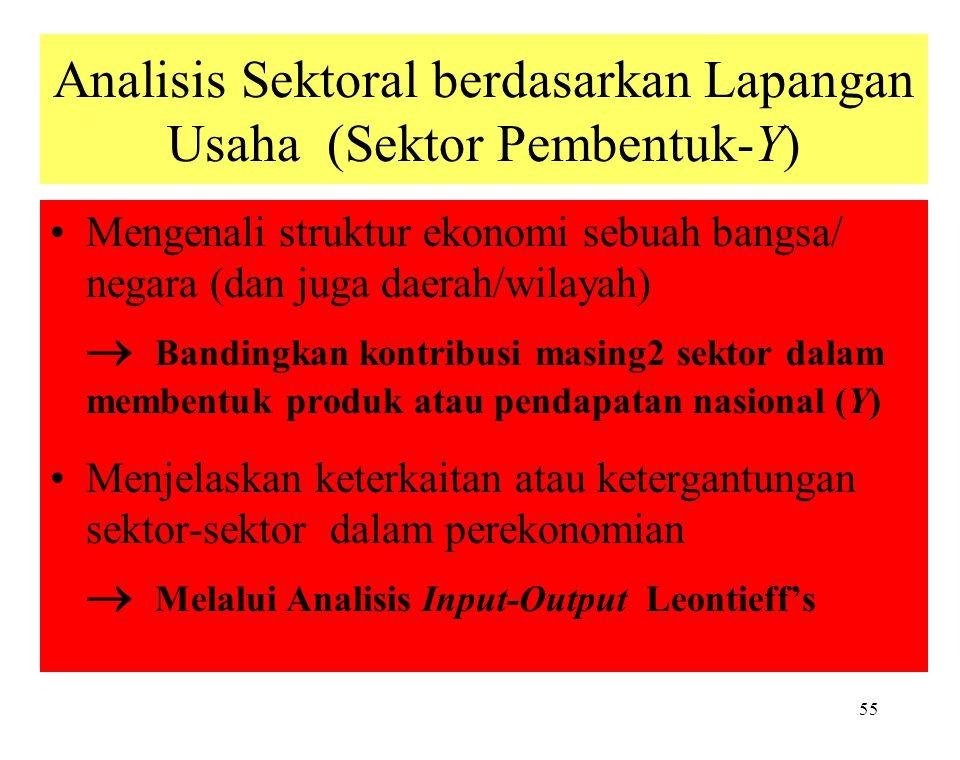 Analisis Sektoral berdasarkan Lapangan Usaha (Sektor Pembentuk-Y)