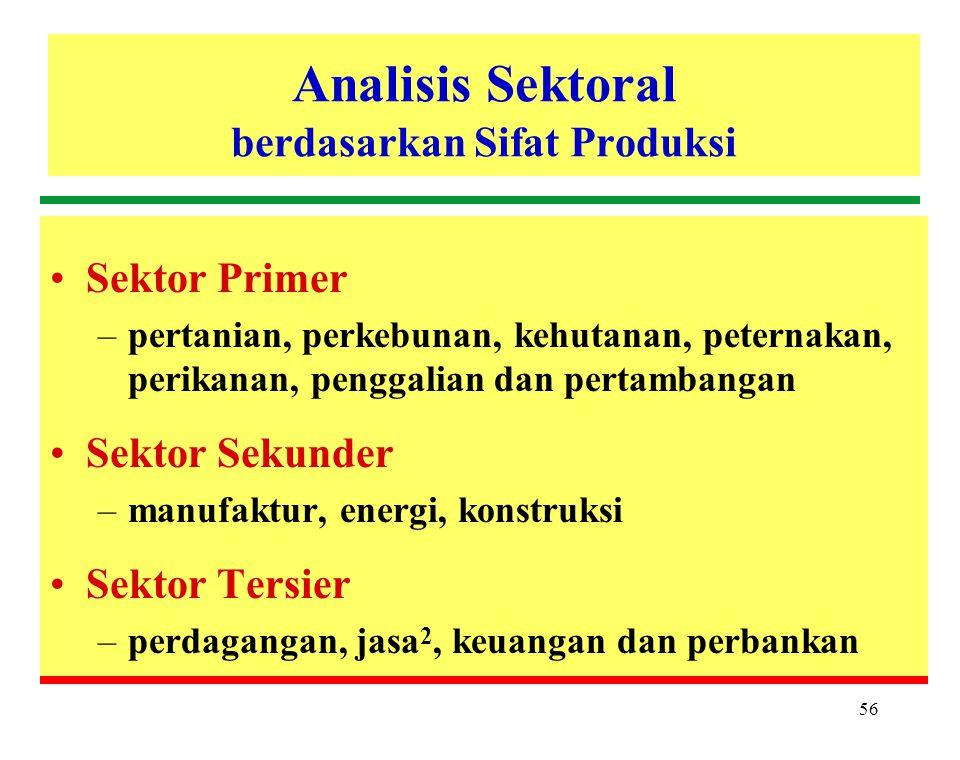 Analisis Sektoral berdasarkan Sifat Produksi