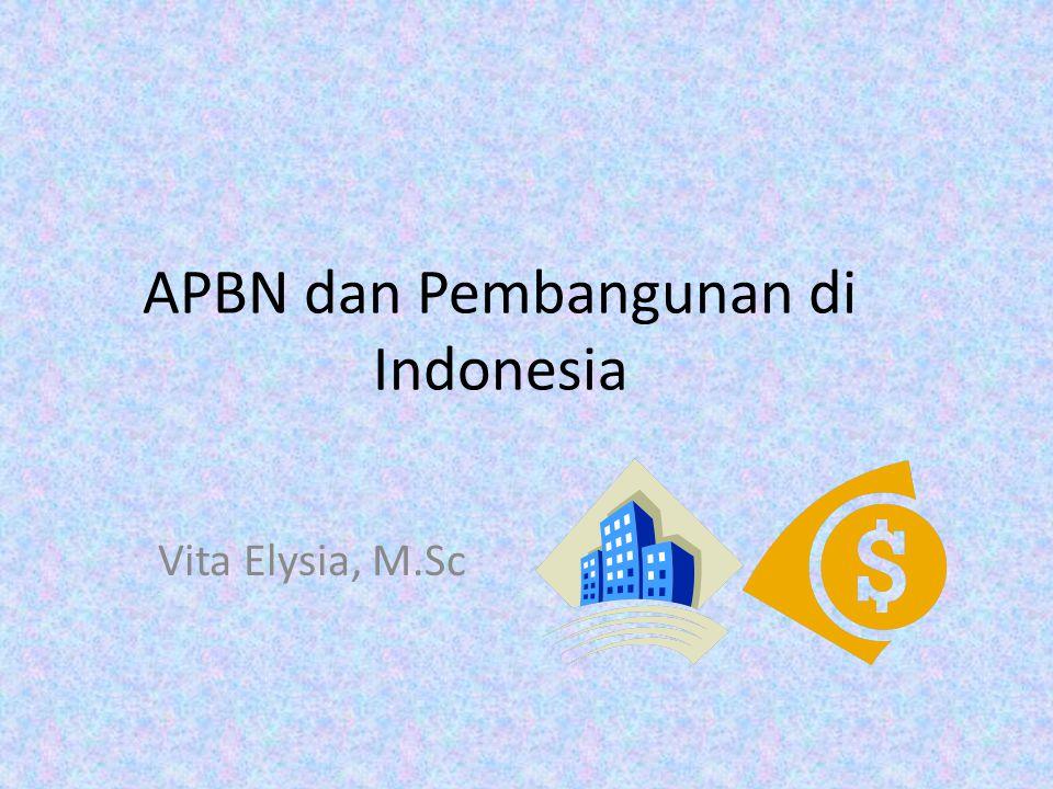 APBN dan Pembangunan di Indonesia