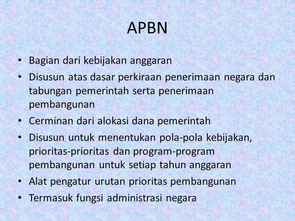 APBN Bagian dari kebijakan anggaran