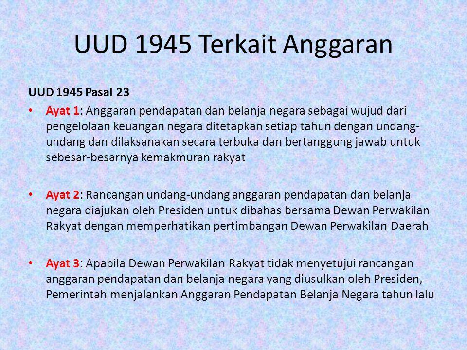 UUD 1945 Terkait Anggaran UUD 1945 Pasal 23
