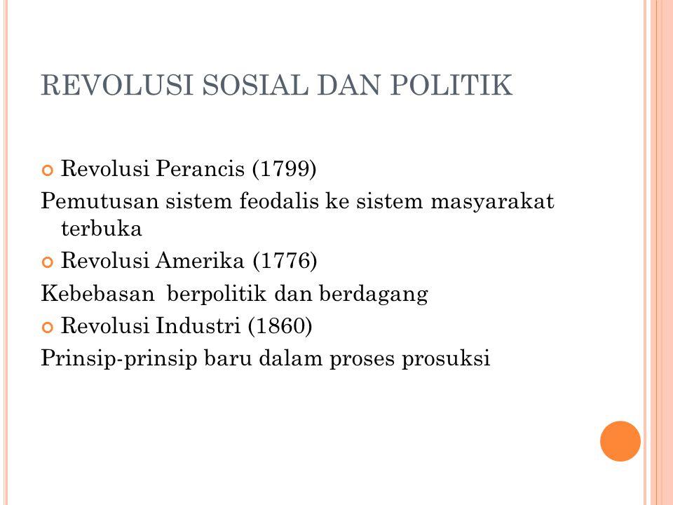REVOLUSI SOSIAL DAN POLITIK
