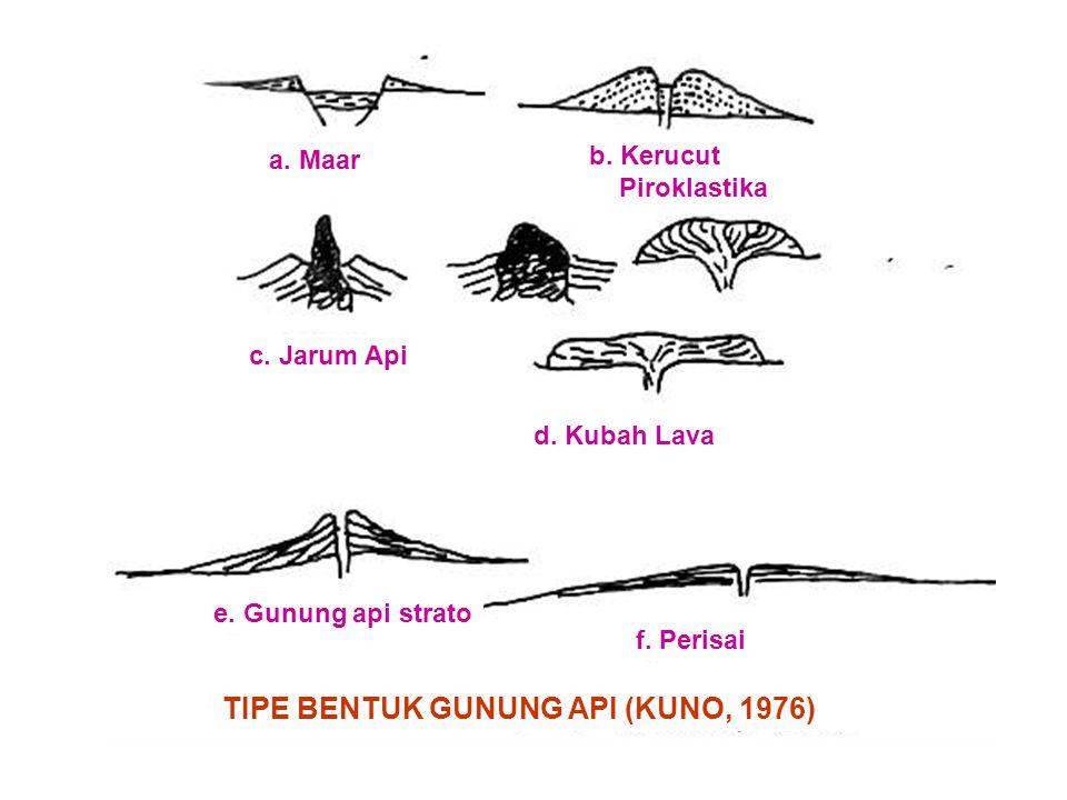 TIPE BENTUK GUNUNG API (KUNO, 1976)