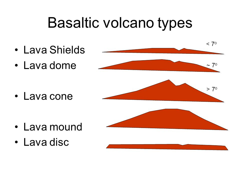 Basaltic volcano types